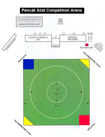 Penchak Silat - Zone de combat en compétition Silat Olahraga